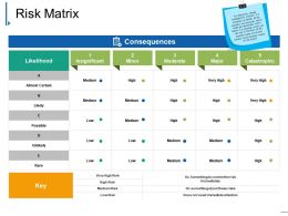 Risk Matrix Presentation Images