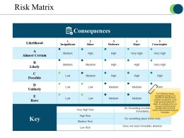 Risk Matrix Presentation Pictures