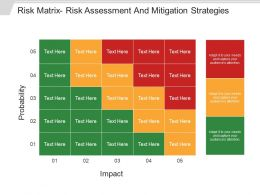 Risk Matrix Risk Assessment And Mitigation Strategies Presentation Diagrams