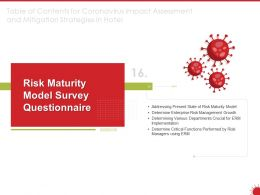 Risk Maturity Model Survey Questionnaire Implementation Powerpoint Presentation Topics