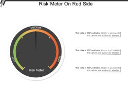 Risk Meter On Red Side