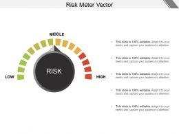 Risk Meter Vector