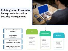 Risk Migration Process For Enterprise Information Security Management