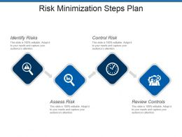 Risk Minimization Steps Plan Presentation Background Images