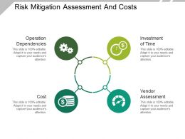 Risk Mitigation Assessment And Costs Presentation Examples