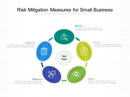 Risk Mitigation Measures For Small Business