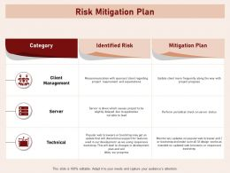 Risk Mitigation Plan Bootstrap Web Check Ppt Powerpoint Presentation Professional
