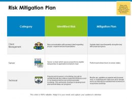 Risk Mitigation Plan Category Ppt Powerpoint Presentation Icon Aids