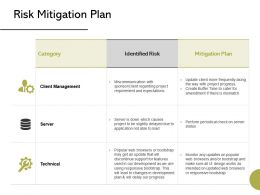 Risk Mitigation Plan Client Management Ppt Powerpoint Presentation Summary Background Image