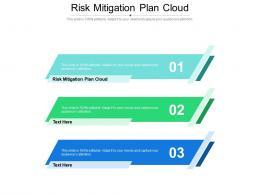 Risk Mitigation Plan Cloud Ppt Powerpoint Presentation Visual Aids Portfolio Cpb