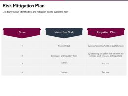 Risk Mitigation Plan Company About Ppt Powerpoint Presentation Influencers