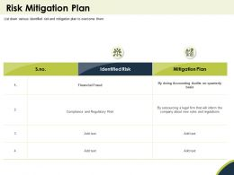 Risk Mitigation Plan Financial Fraud Powerpoint Presentation Pictures