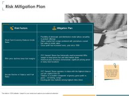 Risk Mitigation Plan Keep Prices Ppt Powerpoint Presentation Styles Tips