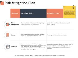 Risk Mitigation Plan Mitigation Plan Management Ppt Powerpoint Presentation Pictures Show