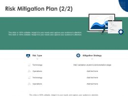Risk Mitigation Plan Mitigation Strategy Technology Opretions Ppt Powerpoint Presentation Icon