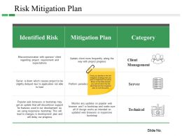 Risk Mitigation Plan Powerpoint Presentation Examples