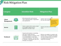 Risk Mitigation Plan Ppt Icon