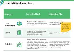 Risk Mitigation Plan Ppt Icon