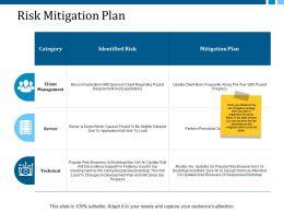 Risk Mitigation Plan Ppt Layouts Information
