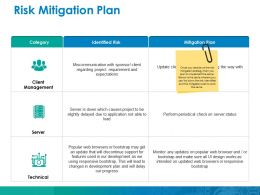 Risk Mitigation Plan Ppt Pictures Styles