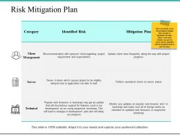 Risk Mitigation Plan Ppt Powerpoint Presentation File Tips