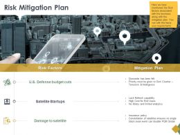 Risk Mitigation Plan Ppt Powerpoint Presentation Gallery Outfit