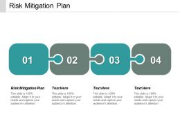 Risk Mitigation Plan Ppt Powerpoint Presentation Icon Images Cpb