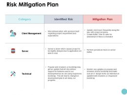 Risk Mitigation Plan Ppt Powerpoint Presentation Icon Slides