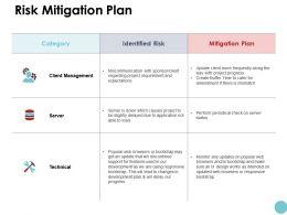 Risk Mitigation Plan Ppt Powerpoint Presentation Icon Slides