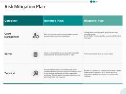 Risk Mitigation Plan Ppt Powerpoint Presentation Infographics Visual Aids