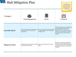 Risk Mitigation Plan Ppt Styles Inspiration