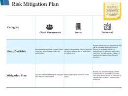 Risk Mitigation Plan Ppt Styles Inspiration