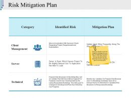 Risk Mitigation Plan Presentation Diagrams
