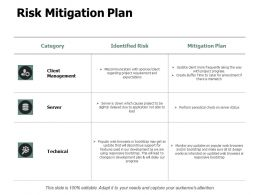 Risk Mitigation Plan Server Ppt Powerpoint Presentation Gallery Graphics