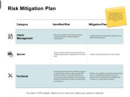 Risk Mitigation Plan Server Technical Ppt Powerpoint Presentation Slides Background Designs