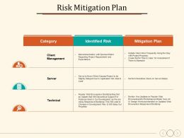 Risk Mitigation Plan Technical Identified Risk Mitigation Plan Category