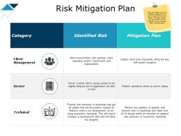 Risk Mitigation Plan Technical Ppt Powerpoint Presentation Show Visuals