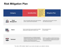 Risk Mitigation Plan Technical Server Ppt Powerpoint Presentation Gallery Themes