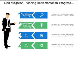 Risk Mitigation Planning Implementation Progress Monitoring Risk Mitigation