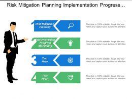 Risk Mitigation Planning Implementation Progress Monitoring Risk Mitigation