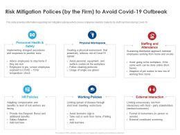 Risk Mitigation Polices By The Firm To Avoid Covid 19 Outbreak Ppt File Aids