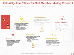 Risk Mitigation Polices For Staff Members During Covid 19 M1024 Ppt Powerpoint Presentation Icon Files