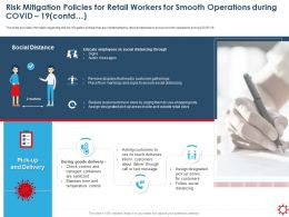 Risk Mitigation Policies For Retail Workers Distancing Ppt Presentation Deck