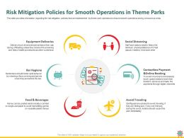 Risk Mitigation Policies For Smooth Operations In Theme Parks Feel Ppt Powerpoint Presentation Styles Aids