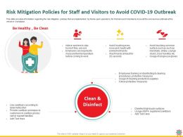 Risk Mitigation Policies For Staff And Visitors To Avoid Covid 19 Outbreak Home Ppt Background Image