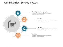 Risk Mitigation Security System Ppt Powerpoint Presentation Gallery Topics Cpb