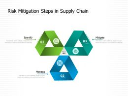 Risk Mitigation Steps In Supply Chain