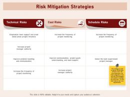 Risk Mitigation Strategies Categories Frequency Avoid Powerpoint Presentation Download