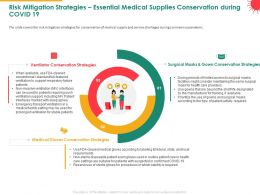 Risk Mitigation Strategies Essential Medical Supplies Conservation During COVID 19 Stable Ppt Icons