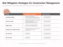 Risk Mitigation Strategies For Construction Management Force Strike Ppt Powerpoint Presentation File Outline